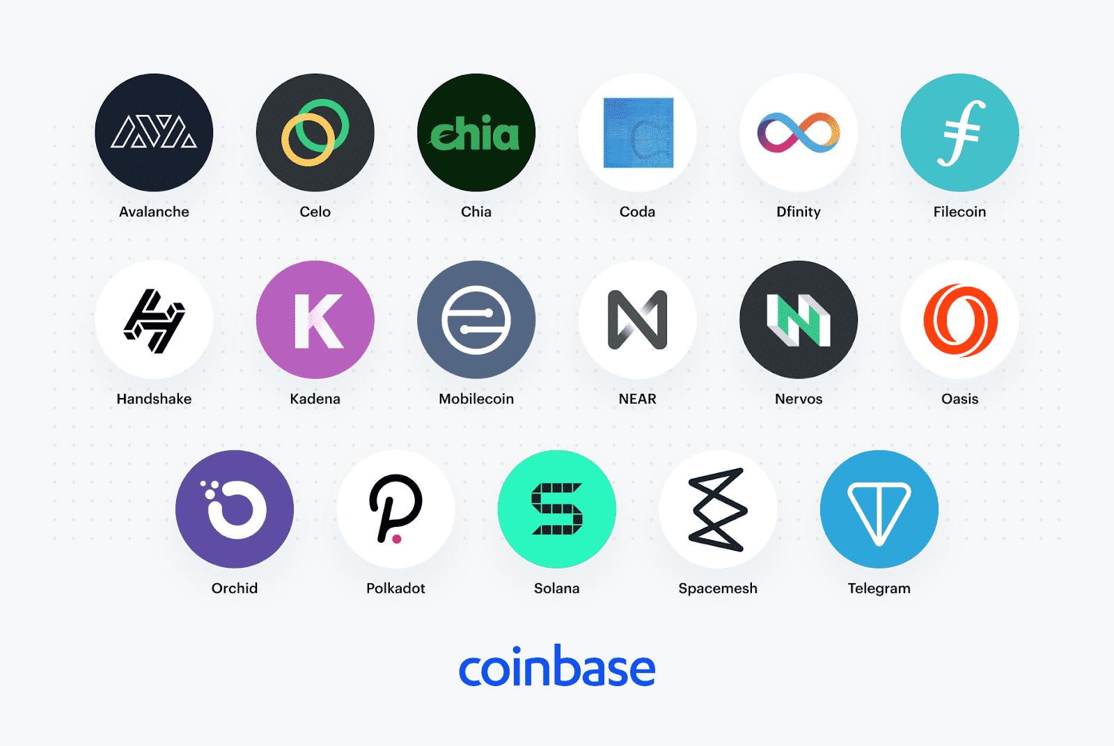 Coinbase nieuwe projecten