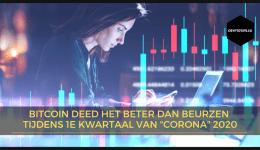 """Bitcoin deed het beter dan beurzen tijdens 1e kwartaal van """"corona"""" 2020"""